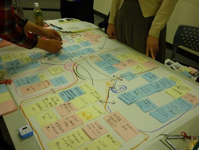 付箋を並べて線でつなぎ論点を整理しているワークショップの様子