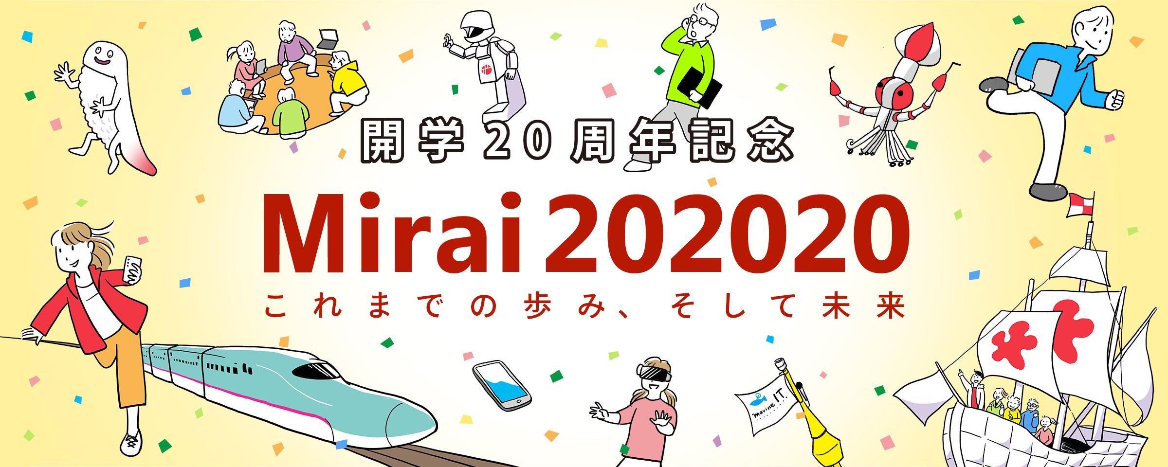 Mirai202020のバナー