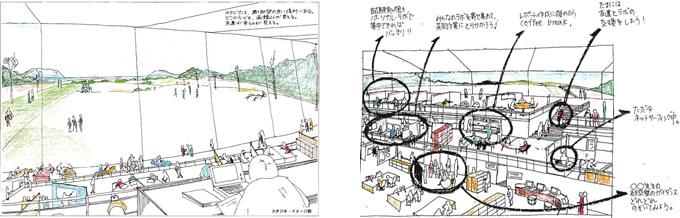 はこだて未来大学設計イメージ